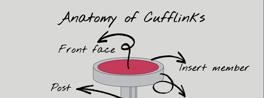 Anatomy of Cufflinks